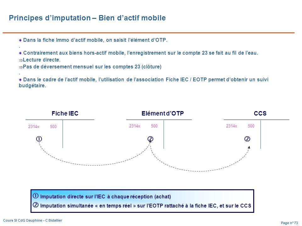 Page n° 73 Cours SI CdG Dauphine – C Bidallier Principes dimputation – Bien dactif mobile Dans la fiche Immo dactif mobile, on saisit lélément dOTP..