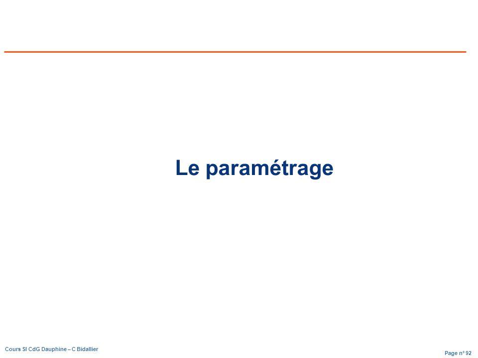 Page n° 92 Cours SI CdG Dauphine – C Bidallier Le paramétrage