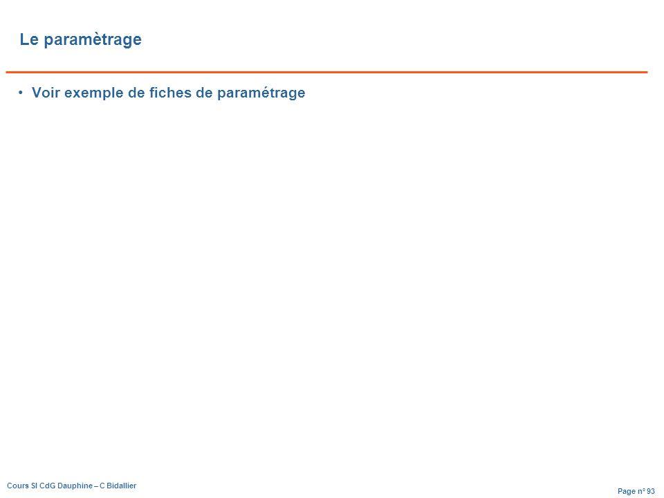 Page n° 93 Cours SI CdG Dauphine – C Bidallier Le paramètrage Voir exemple de fiches de paramétrage