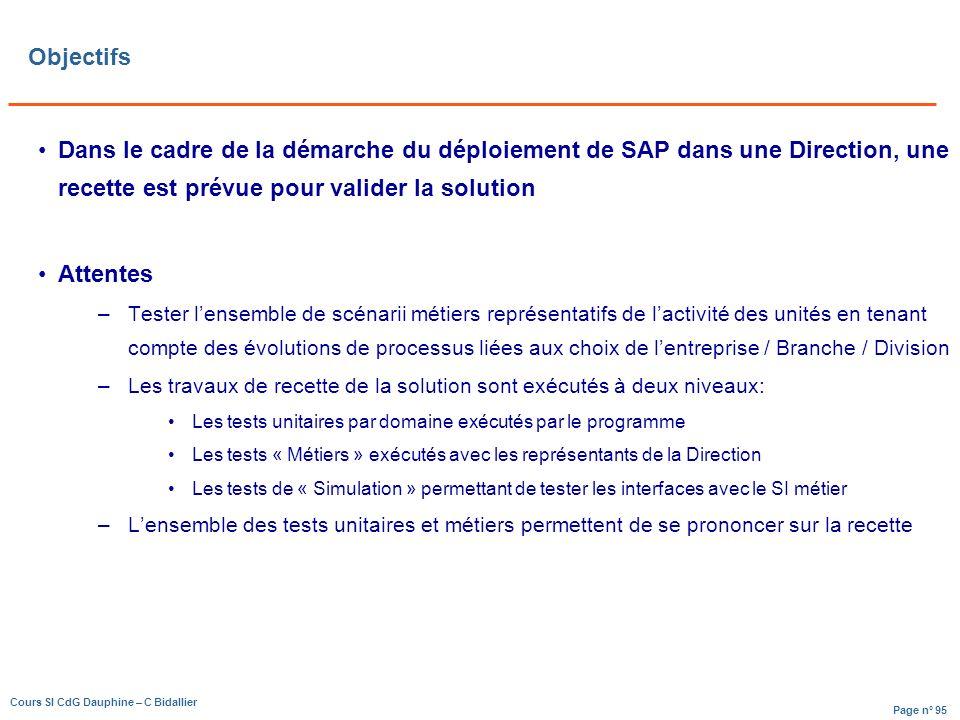 Page n° 95 Cours SI CdG Dauphine – C Bidallier Objectifs Dans le cadre de la démarche du déploiement de SAP dans une Direction, une recette est prévue pour valider la solution Attentes –Tester lensemble de scénarii métiers représentatifs de lactivité des unités en tenant compte des évolutions de processus liées aux choix de lentreprise / Branche / Division –Les travaux de recette de la solution sont exécutés à deux niveaux: Les tests unitaires par domaine exécutés par le programme Les tests « Métiers » exécutés avec les représentants de la Direction Les tests de « Simulation » permettant de tester les interfaces avec le SI métier –Lensemble des tests unitaires et métiers permettent de se prononcer sur la recette