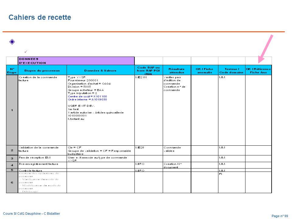 Page n° 99 Cours SI CdG Dauphine – C Bidallier Cahiers de recette Document Excel Onglet « Données dexécution »