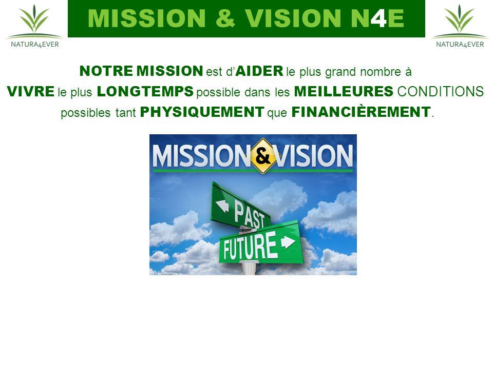 MISSION & VISION N4E NOTRE MISSION est d AIDER le plus grand nombre à VIVRE le plus LONGTEMPS possible dans les MEILLEURES CONDITIONS possibles tant PHYSIQUEMENT que FINANCIÈREMENT.