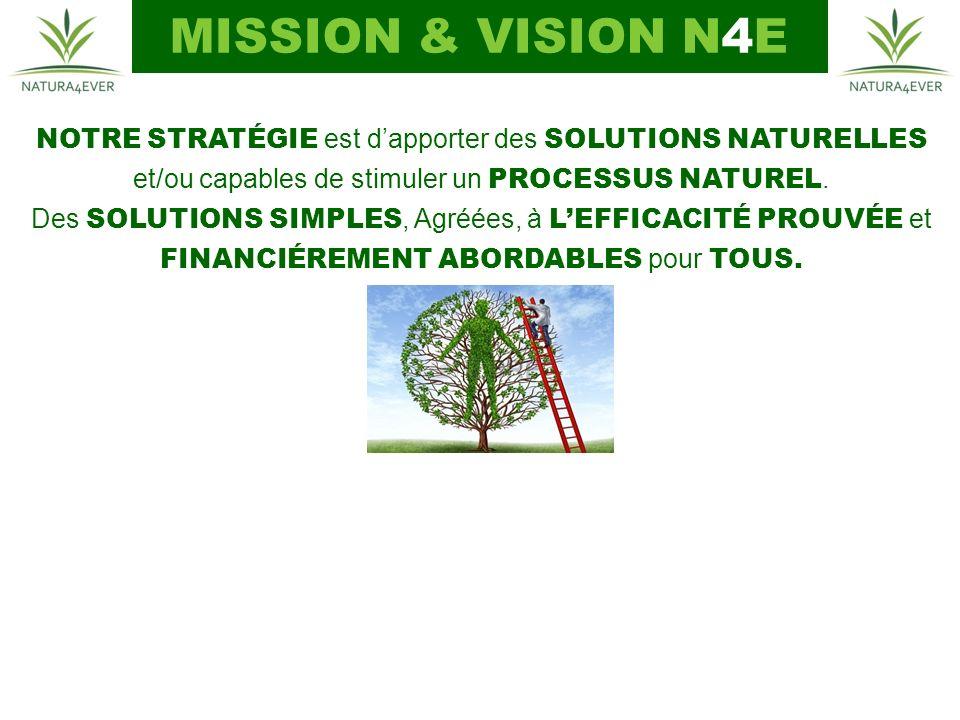 MISSION & VISION N4E NOTRE STRATÉGIE est dapporter des SOLUTIONS NATURELLES et/ou capables de stimuler un PROCESSUS NATUREL.