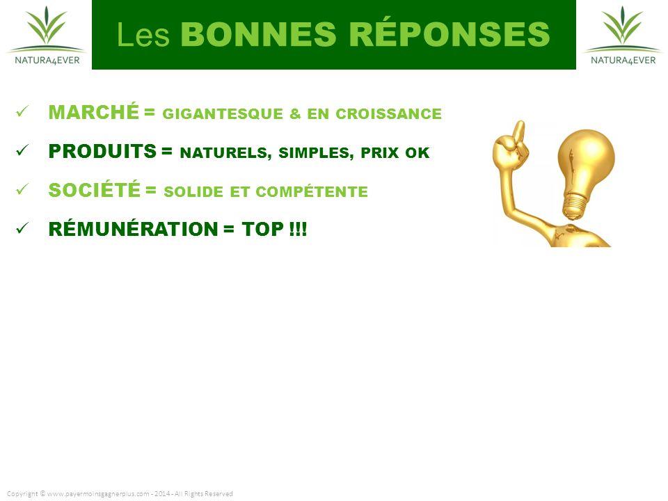 Les BONNES RÉPONSES MARCHÉ = GIGANTESQUE & EN CROISSANCE PRODUITS = NATURELS, SIMPLES, PRIX OK SOCIÉTÉ = SOLIDE ET COMPÉTENTE RÉMUNÉRATION = TOP !!.