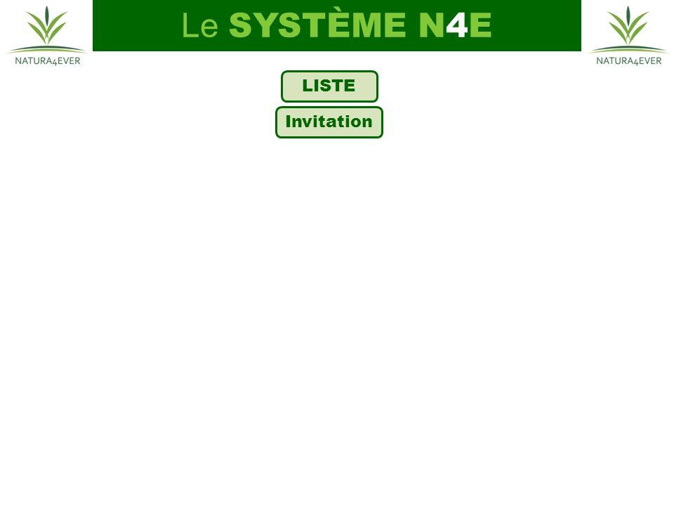 LISTE Invitation Le SYSTÈME N4E