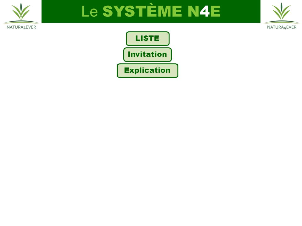 LISTE Invitation Explication Le SYSTÈME N4E
