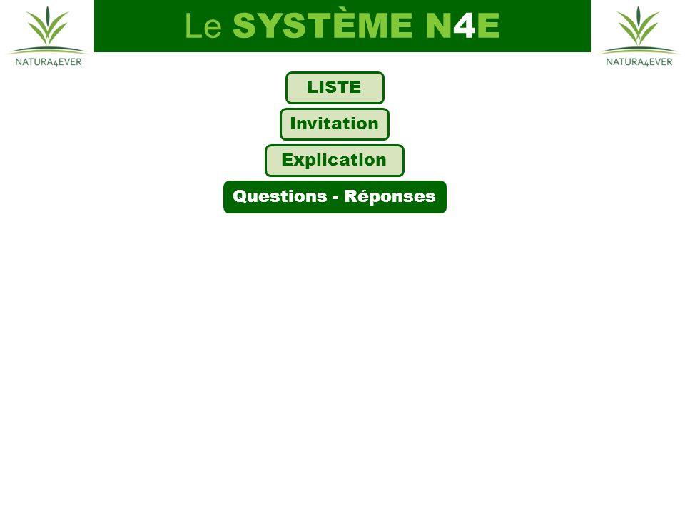 LISTE Invitation Explication Questions - Réponses Le SYSTÈME N4E