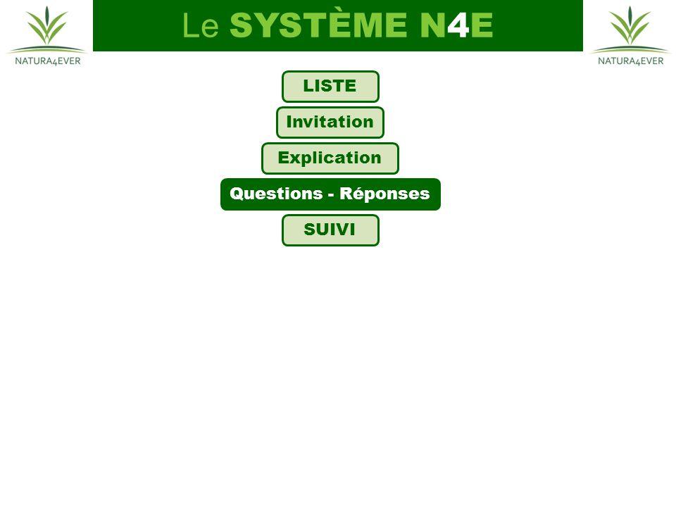 LISTE Invitation Explication Questions - Réponses SUIVI Le SYSTÈME N4E