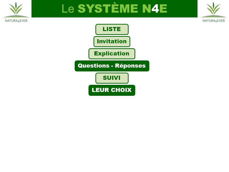 LISTE Invitation Explication LEUR CHOIX Questions - Réponses SUIVI Le SYSTÈME N4E