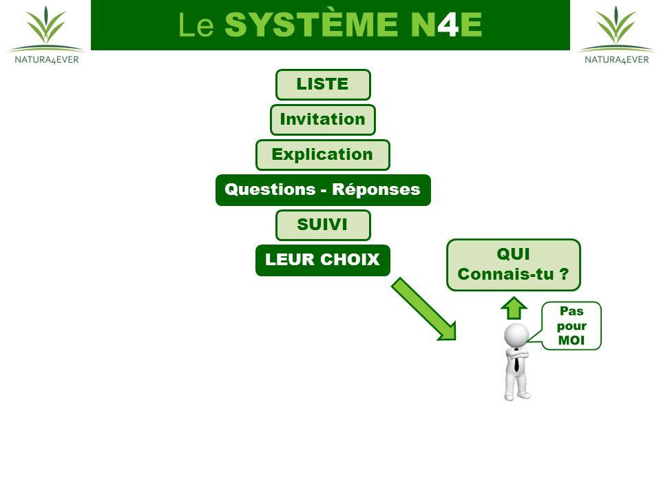 LISTE Invitation Explication LEUR CHOIX Questions - Réponses SUIVI QUI Connais-tu ? Le SYSTÈME N4E