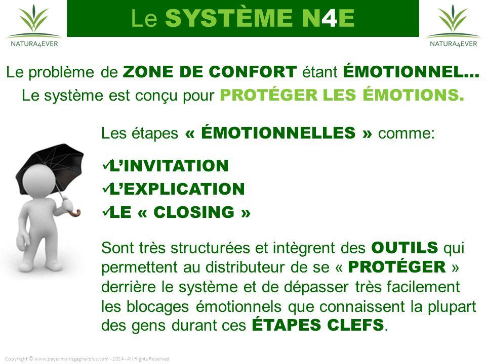 Le problème de ZONE DE CONFORT étant ÉMOTIONNEL… Le système est conçu pour PROTÉGER LES ÉMOTIONS.