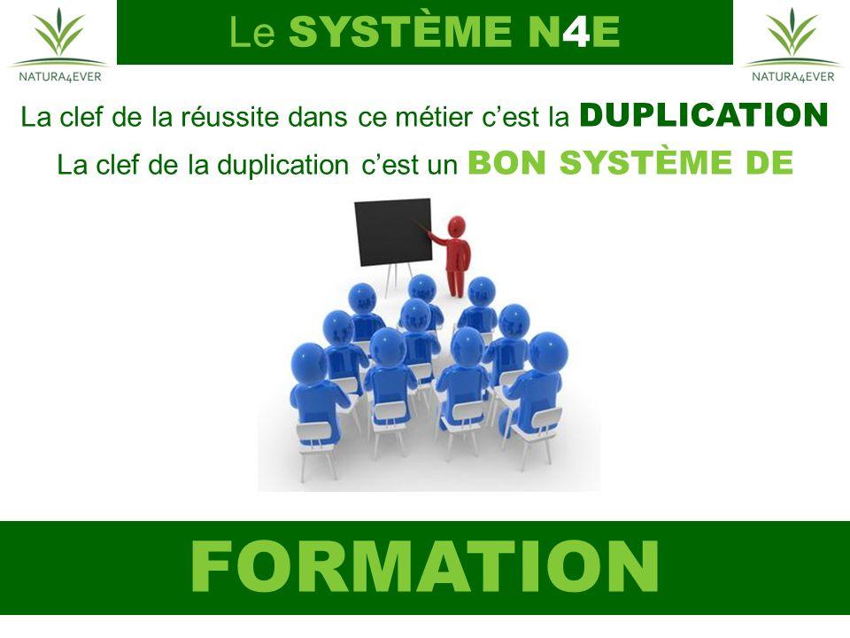 La clef de la réussite dans ce métier cest la DUPLICATION La clef de la duplication cest un BON SYSTÈME DE Le SYSTÈME N4E FORMATION