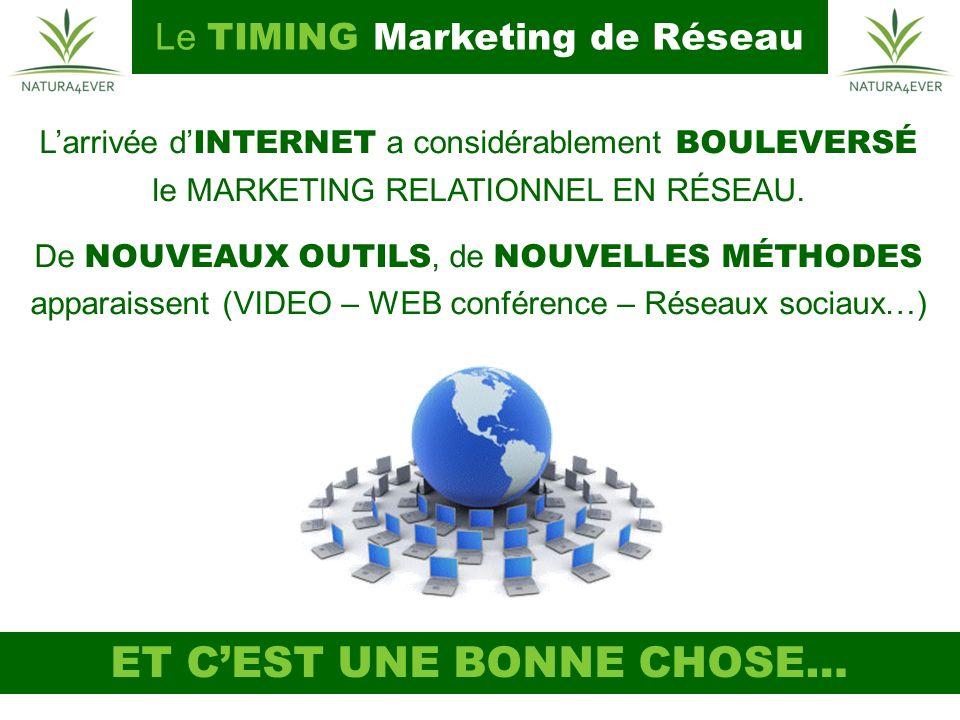 Le TIMING Marketing de Réseau Larrivée d INTERNET a considérablement BOULEVERSÉ le MARKETING RELATIONNEL EN RÉSEAU.