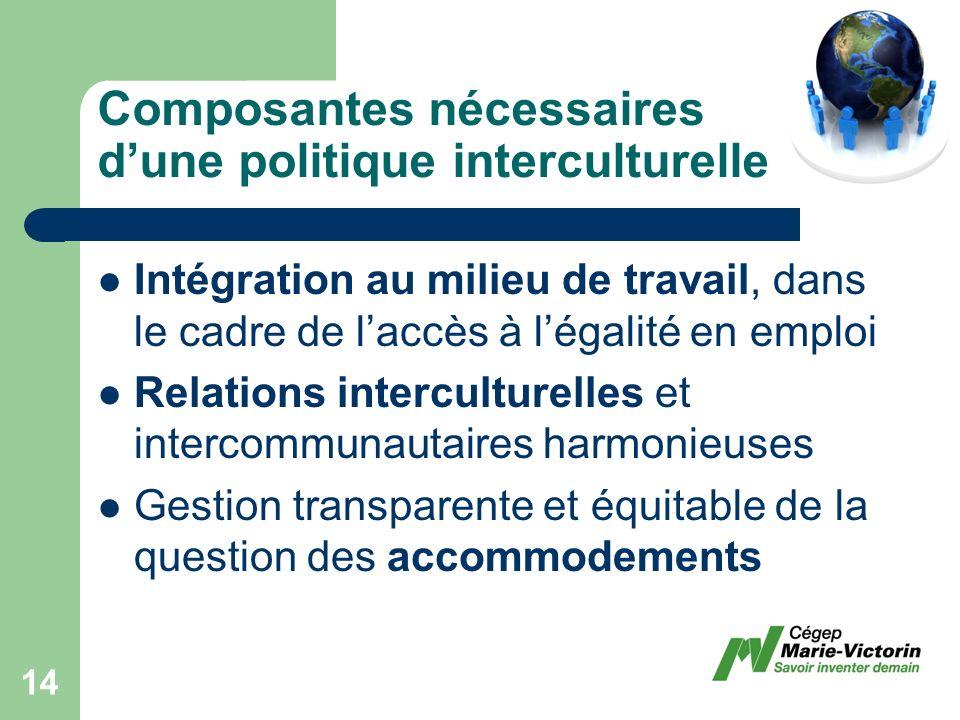 Intégration au milieu de travail, dans le cadre de laccès à légalité en emploi Relations interculturelles et intercommunautaires harmonieuses Gestion transparente et équitable de la question des accommodements Composantes nécessaires dune politique interculturelle 14