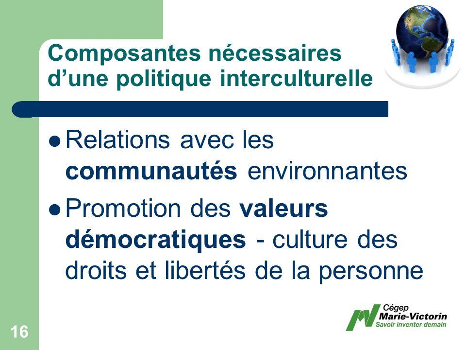 Relations avec les communautés environnantes Promotion des valeurs démocratiques - culture des droits et libertés de la personne Composantes nécessaires dune politique interculturelle 16