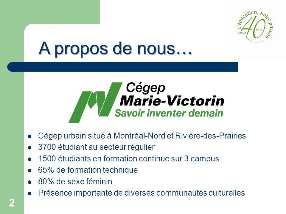 Cégep urbain situé à Montréal-Nord et Rivière-des-Prairies 3700 étudiant au secteur régulier 1500 étudiants en formation continue sur 3 campus 65% de formation technique 80% de sexe féminin Présence importante de diverses communautés culturelles A propos de nous… 2