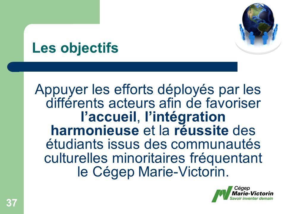 Appuyer les efforts déployés par les différents acteurs afin de favoriser laccueil, lintégration harmonieuse et la réussite des étudiants issus des communautés culturelles minoritaires fréquentant le Cégep Marie-Victorin.