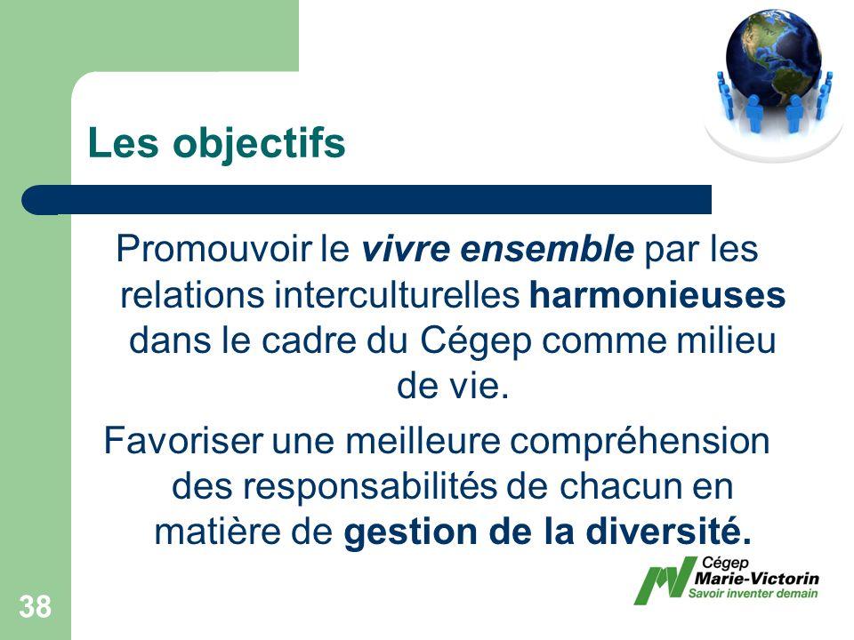 Promouvoir le vivre ensemble par les relations interculturelles harmonieuses dans le cadre du Cégep comme milieu de vie.