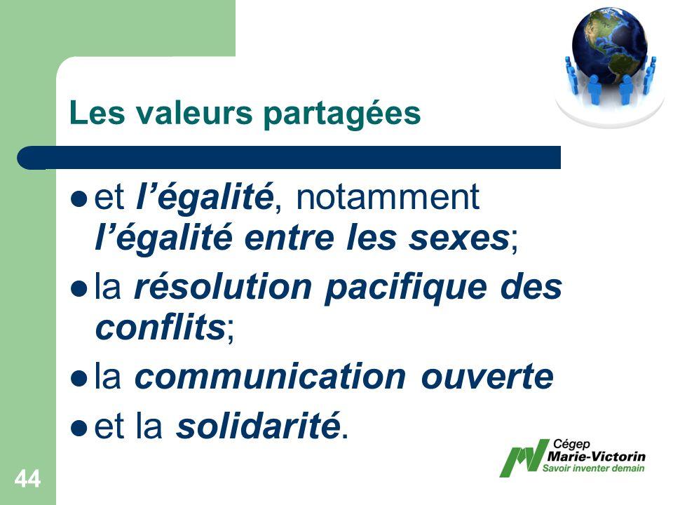 et légalité, notamment légalité entre les sexes; la résolution pacifique des conflits; la communication ouverte et la solidarité.