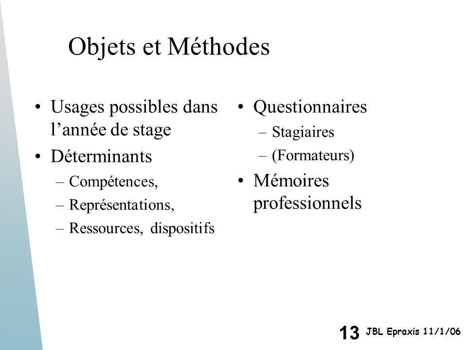 13 JBL Epraxis 11/1/06 Objets et Méthodes Usages possibles dans lannée de stage Déterminants –Compétences, –Représentations, –Ressources, dispositifs