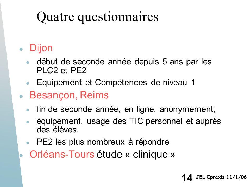 14 JBL Epraxis 11/1/06 Quatre questionnaires Dijon début de seconde année depuis 5 ans par les PLC2 et PE2 Equipement et Compétences de niveau 1 Besan