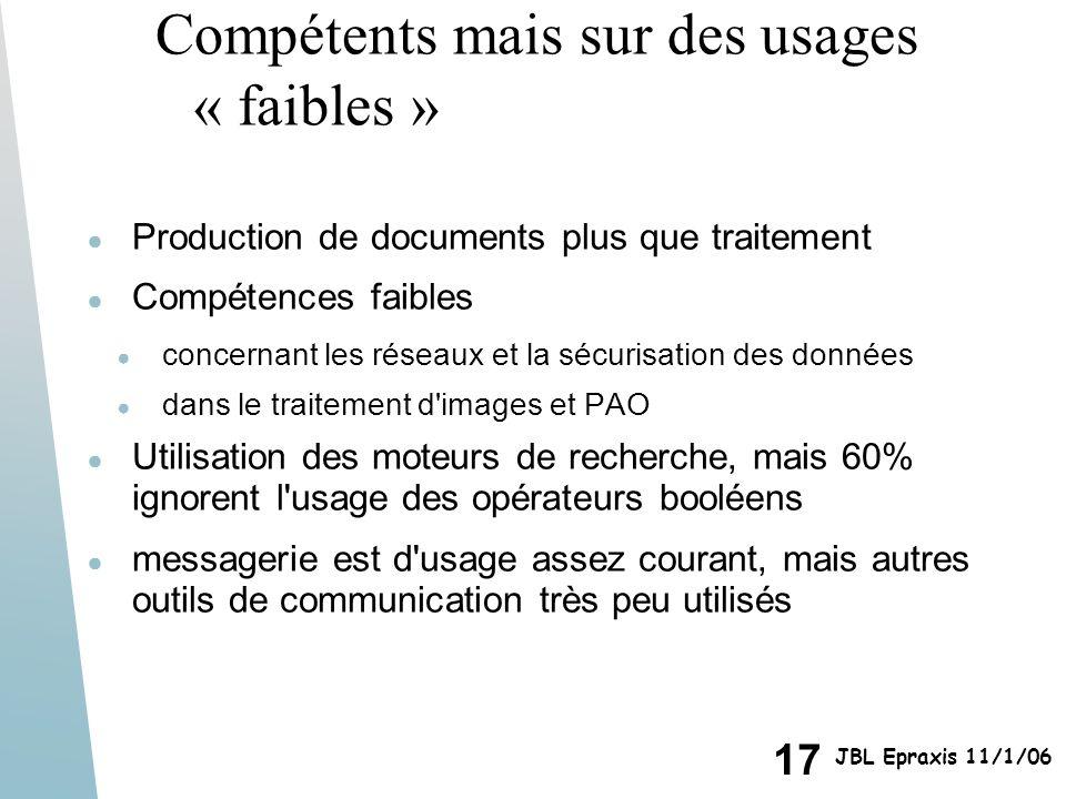 17 JBL Epraxis 11/1/06 Compétents mais sur des usages « faibles » Production de documents plus que traitement Compétences faibles concernant les résea