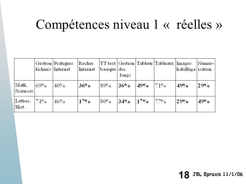 18 JBL Epraxis 11/1/06 Compétences niveau 1 « réelles »