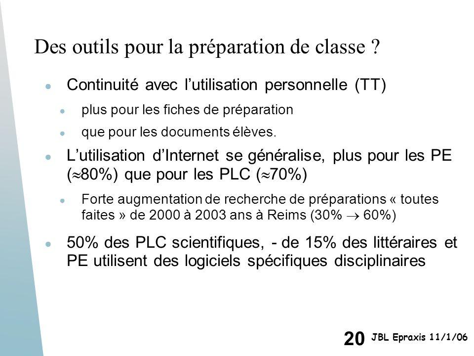 20 JBL Epraxis 11/1/06 Des outils pour la préparation de classe ? Continuité avec lutilisation personnelle (TT) plus pour les fiches de préparation qu