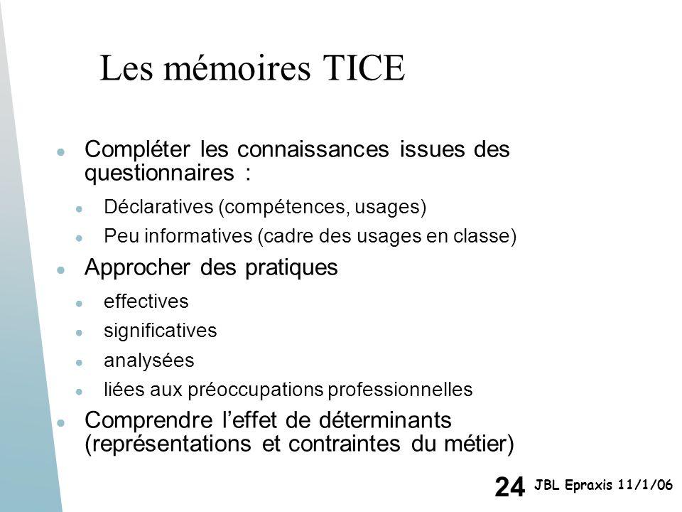24 JBL Epraxis 11/1/06 Les mémoires TICE Compléter les connaissances issues des questionnaires : Déclaratives (compétences, usages) Peu informatives (