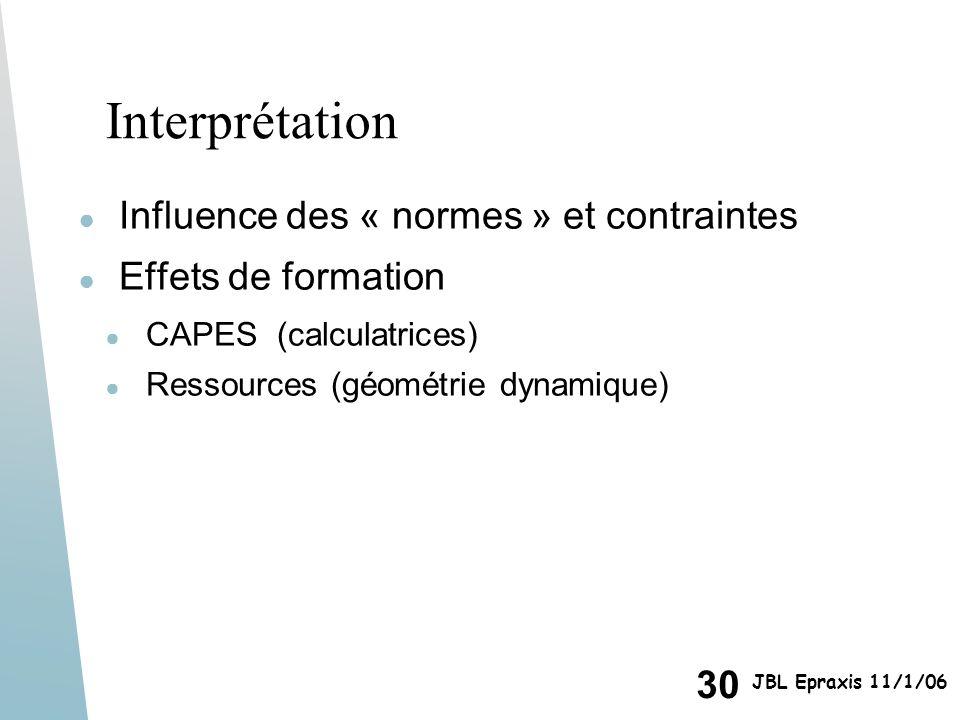30 JBL Epraxis 11/1/06 Interprétation Influence des « normes » et contraintes Effets de formation CAPES (calculatrices) Ressources (géométrie dynamiqu