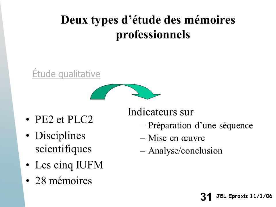 31 JBL Epraxis 11/1/06 Deux types détude des mémoires professionnels Indicateurs sur –Préparation dune séquence –Mise en œuvre –Analyse/conclusion PE2