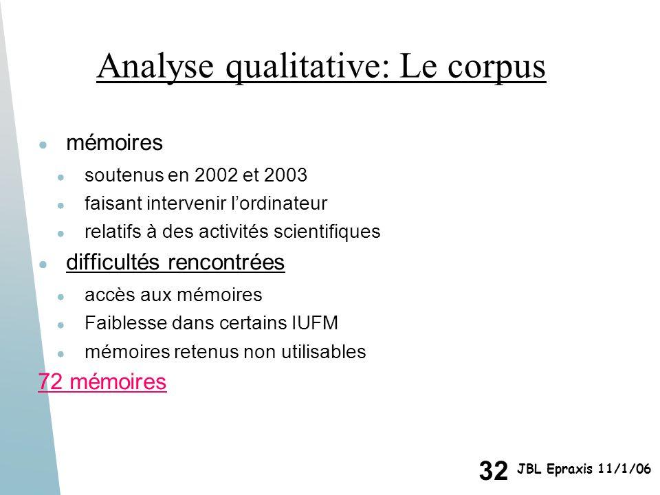 32 JBL Epraxis 11/1/06 Analyse qualitative: Le corpus mémoires soutenus en 2002 et 2003 faisant intervenir lordinateur relatifs à des activités scient