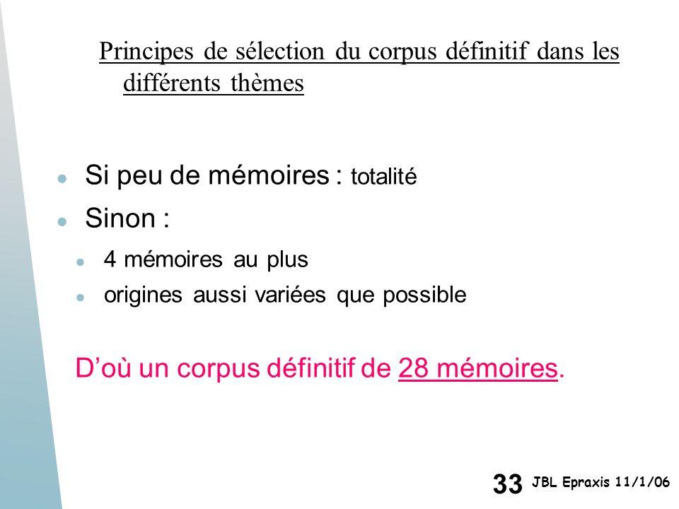 33 JBL Epraxis 11/1/06 Principes de sélection du corpus définitif dans les différents thèmes Si peu de mémoires : totalité Sinon : 4 mémoires au plus