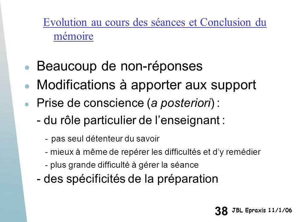 38 JBL Epraxis 11/1/06 Evolution au cours des séances et Conclusion du mémoire Beaucoup de non-réponses Modifications à apporter aux support Prise de