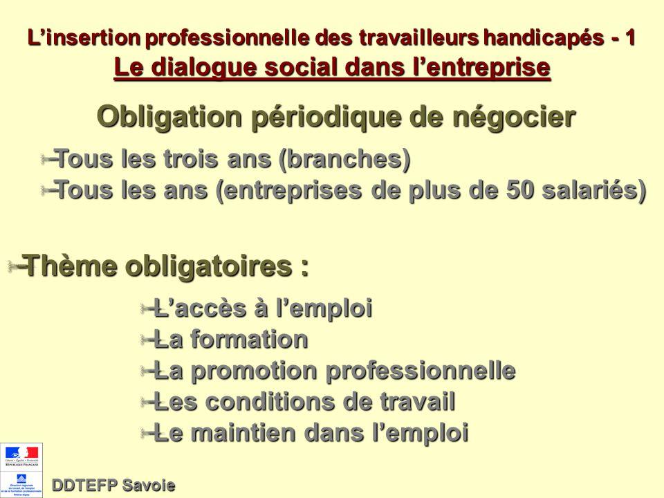 La non-discrimination à lemploi La loi transpose la directive des communautés européennes de non-discrimination à légard des personnes handicapées du