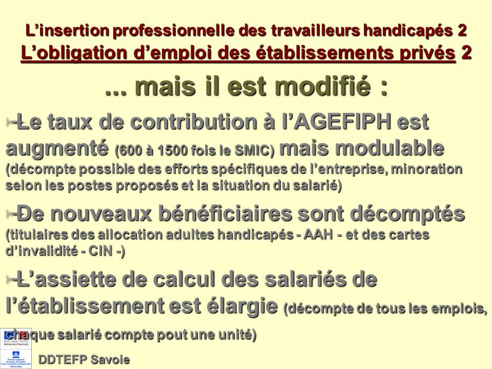 DDTEFP Savoie Linsertion professionnelle des travailleurs handicapés 2 Lobligation demploi des établissements privés 1 Le principe nest pas fondamenta