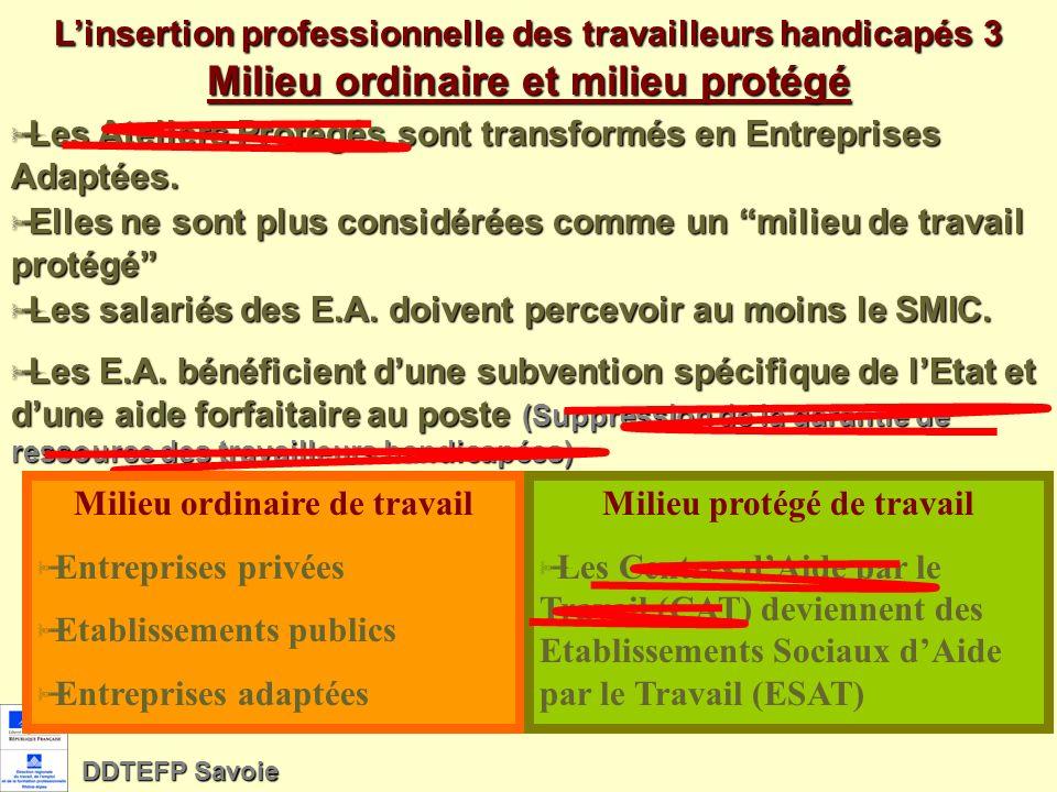 DDTEFP Savoie Linsertion professionnelle des travailleurs handicapés 2 Lobligation demploi des établissements privés 2... mais il est modifié : Le tau
