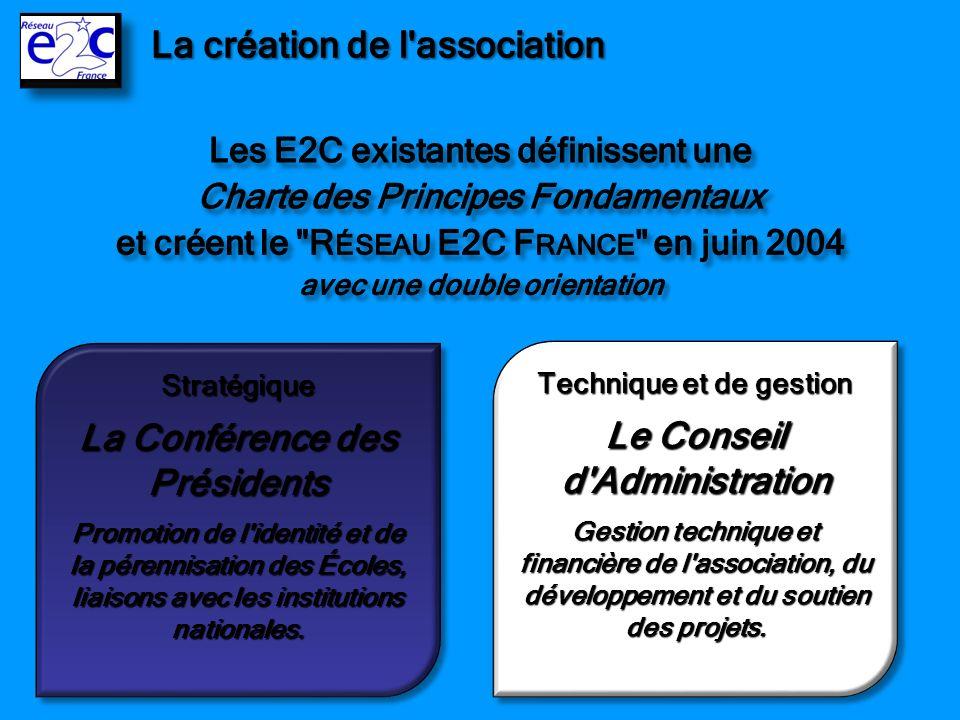 Stratégique La Conférence des Présidents Promotion de l'identité et de la pérennisation des Écoles, liaisons avec les institutions nationales. Stratég