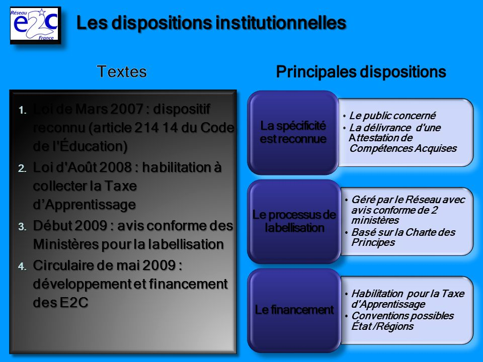 1. Loi de Mars 2007 : dispositif reconnu (article 214 14 du Code de l'Éducation) 2. Loi d'Août 2008 : habilitation à collecter la Taxe dApprentissage