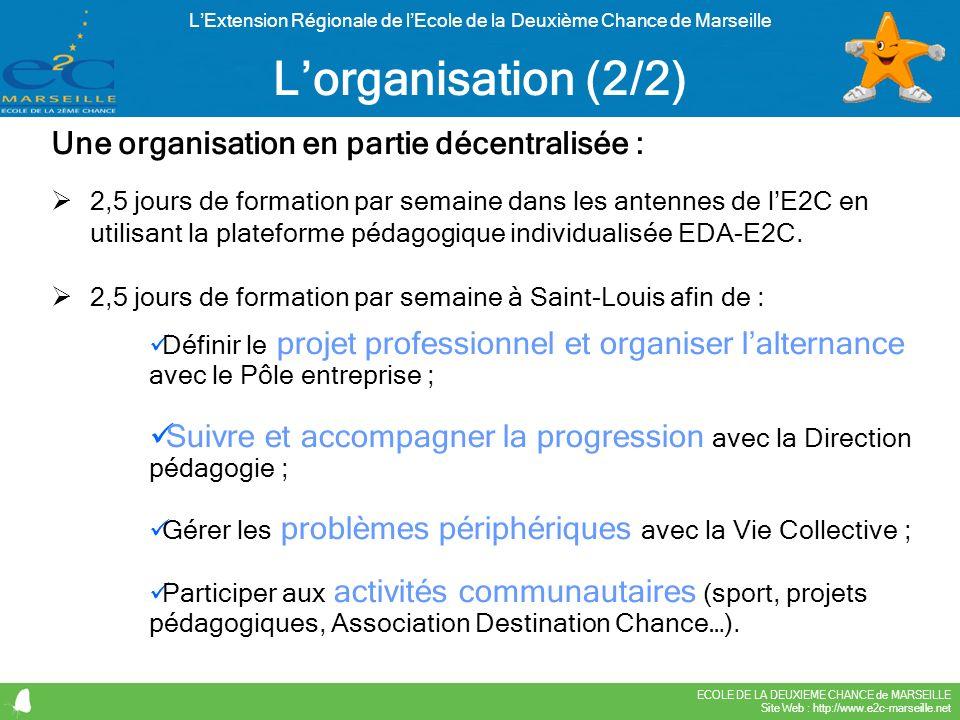 ECOLE DE LA DEUXIEME CHANCE de MARSEILLE Site Web : http://www.e2c-marseille.net LExtension Régionale de lEcole de la Deuxième Chance de Marseille Lor