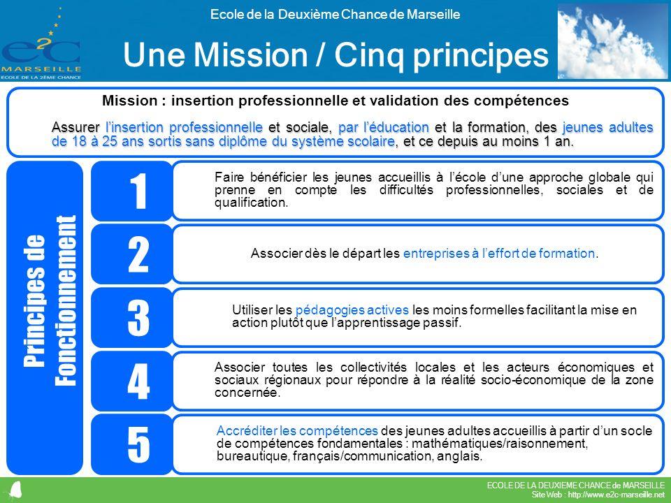 ECOLE DE LA DEUXIEME CHANCE de MARSEILLE Site Web : http://www.e2c-marseille.net Ecole de la Deuxième Chance de Marseille Mission : insertion professi