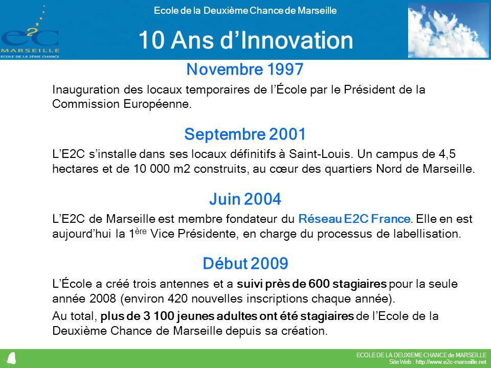 ECOLE DE LA DEUXIEME CHANCE de MARSEILLE Site Web : http://www.e2c-marseille.net Ecole de la Deuxième Chance de Marseille 10 Ans dInnovation Novembre