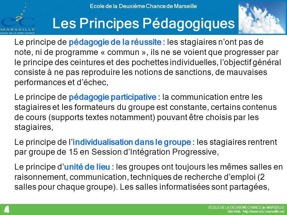 ECOLE DE LA DEUXIEME CHANCE de MARSEILLE Site Web : http://www.e2c-marseille.net Ecole de la Deuxième Chance de Marseille Les Principes Pédagogiques p