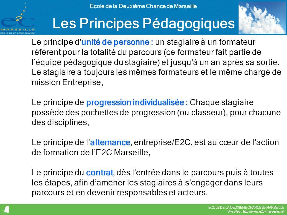 ECOLE DE LA DEUXIEME CHANCE de MARSEILLE Site Web : http://www.e2c-marseille.net Ecole de la Deuxième Chance de Marseille Les Principes Pédagogiques u