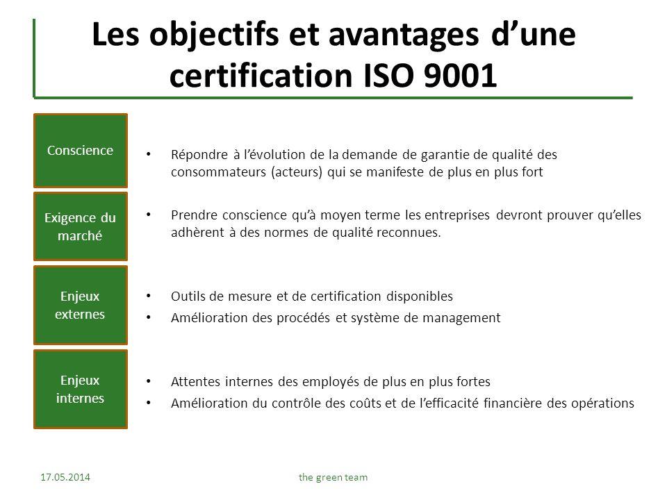 Gestion des documents Détails dun enregistrement 17.05.2014the green team