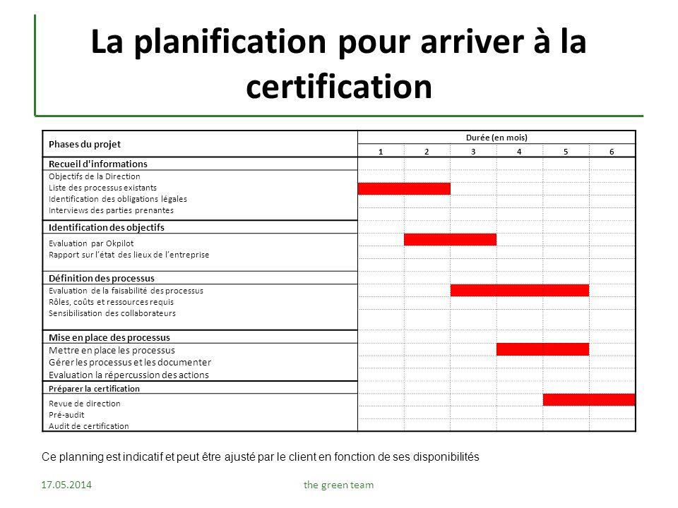 Les étapes dune certification ISO 9001 17.05.2014the green team Evaluation: Cette étape permet de visualiser létat de la conformité et de souligner les manquements éventuels.