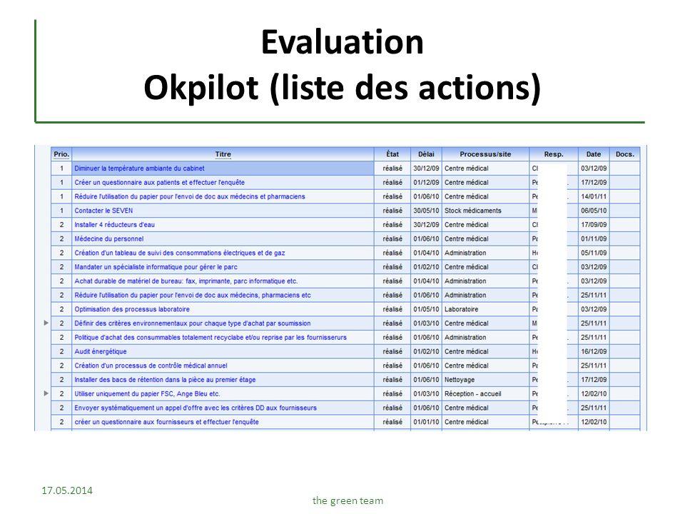 Certification Rapport daudit 17.05.2014the green team Rapport (partiel) daudit EcoEntreprise et pré-audit ISO 9001