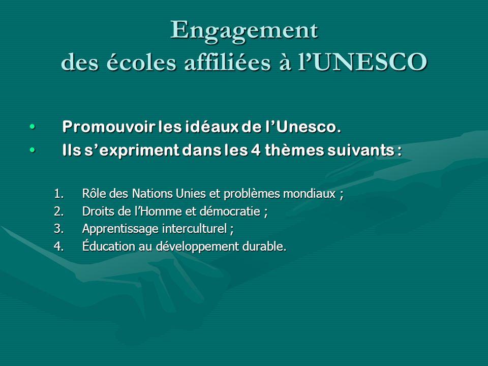 Engagement des écoles affiliées à lUNESCO Promouvoir les idéaux de lUnesco.Promouvoir les idéaux de lUnesco. Ils sexpriment dans les 4 thèmes suivants