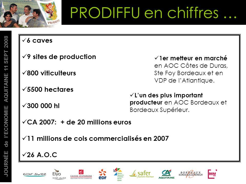 JOURNÉE de lECONOMIE AQUITAINE 11 SEPT 2008 6 caves 9 sites de production 800 viticulteurs 5500 hectares 300 000 hl CA 2007: + de 20 millions euros 11