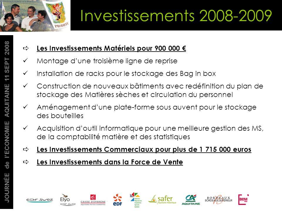 JOURNÉE de lECONOMIE AQUITAINE 11 SEPT 2008 Les Investissements Matériels pour 900 000 Montage dune troisième ligne de reprise Installation de racks p